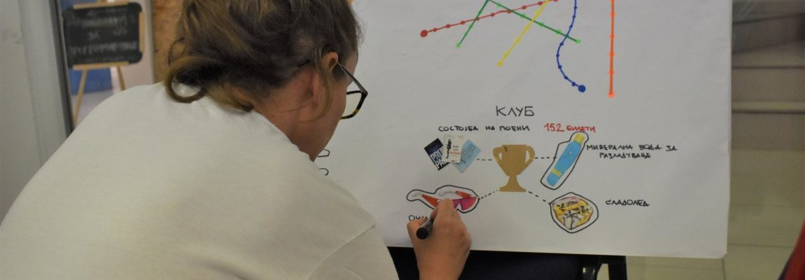 Креирање прототип – 4та фаза од Design Thinking процесот
