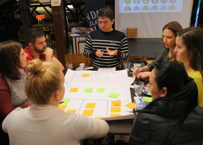 Со Design Thinking успешно до нови клиенти!
